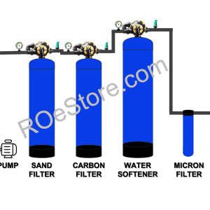 Water Softener Unit – 500 Litres Per Day
